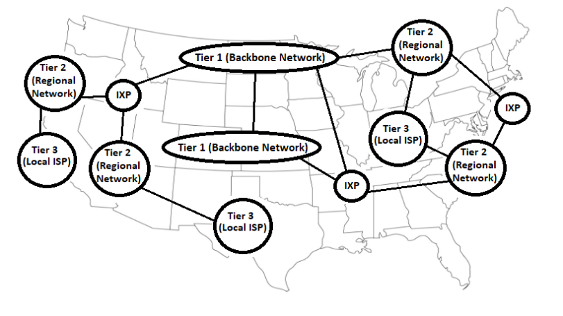 EVERYTHING YOU NEED TO KNOW ABOUT THE NET NEUTRALITY